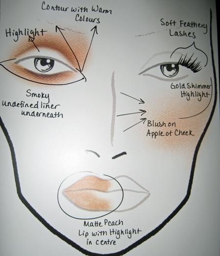 Mac School Of Makeup Uk Saubhaya